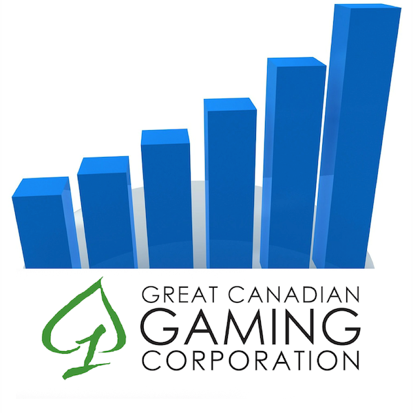 Great Canadian Gaming Triumphs in Q2