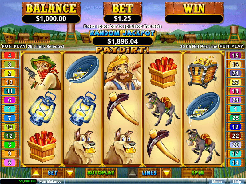 PayDirt Online Slots Review