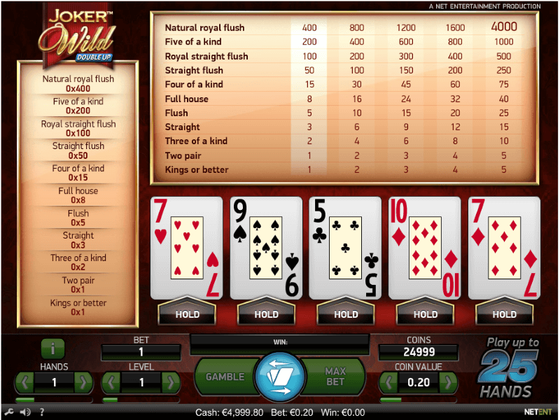 Joker Wild Online Video Poker