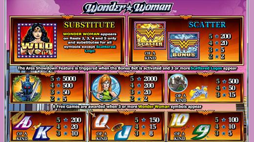 Wonder Woman Slots